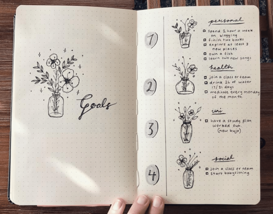 bujo goals page