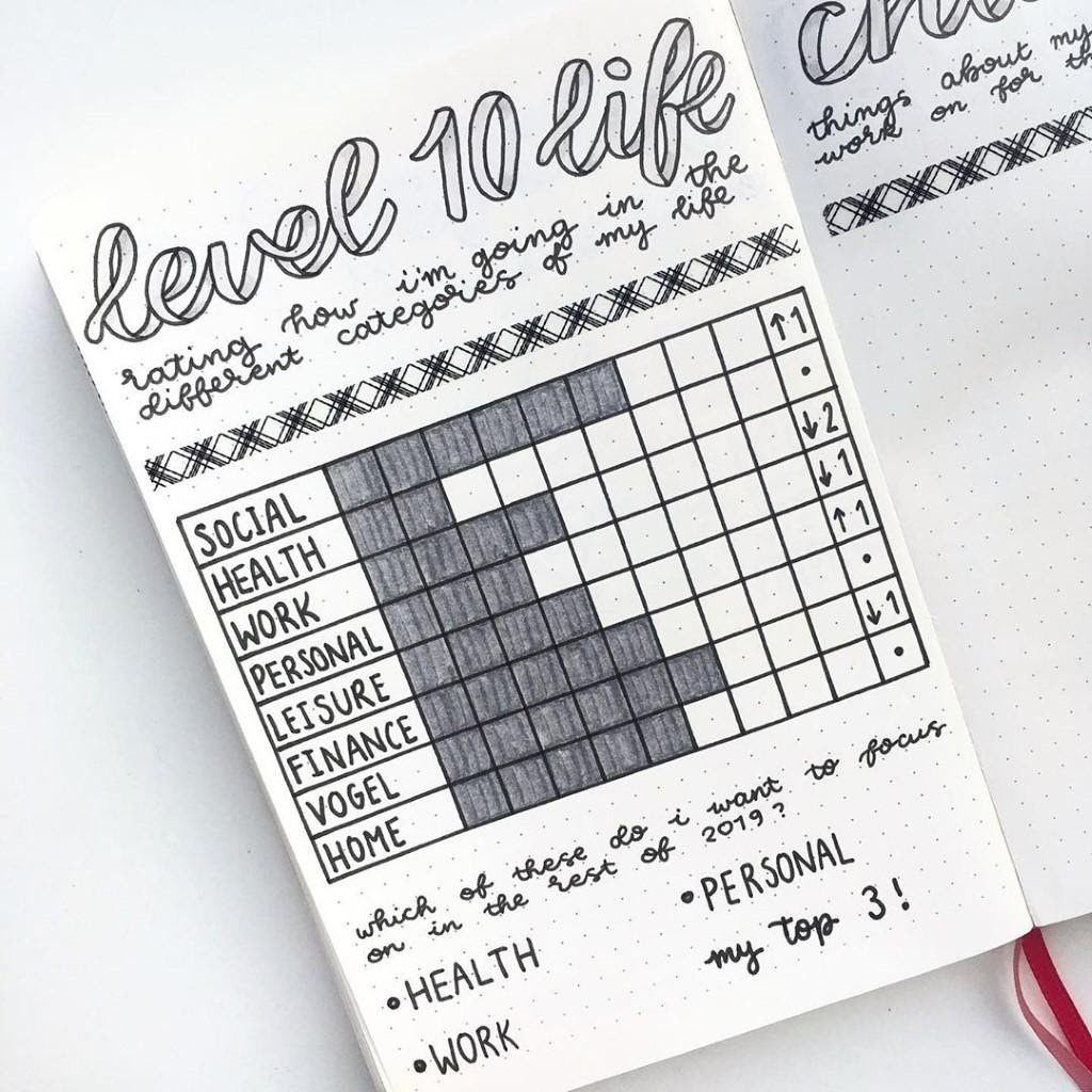 tracking milestones with a bullet journal